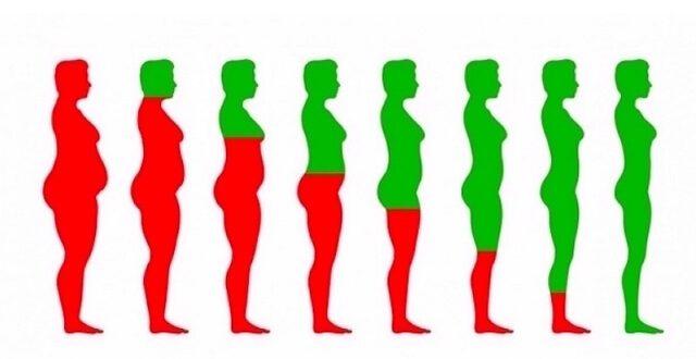 10 πράγματα που θα συμβούν στο σώμα σας αν περπατάτε κάθε μέρα