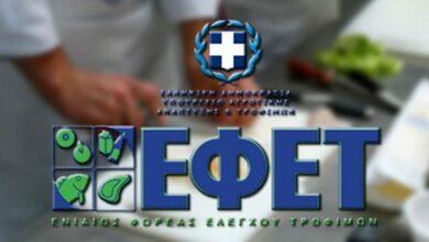 Photo of Κορονοϊός: Συμβουλές ΕΦΕΤ – Τι πρέπει να προσέχουν καταναλωτές & επιχειρήσεις